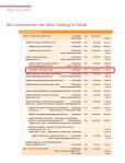 Auszug aus dem Wien-Holding Geschäftsbericht 2012